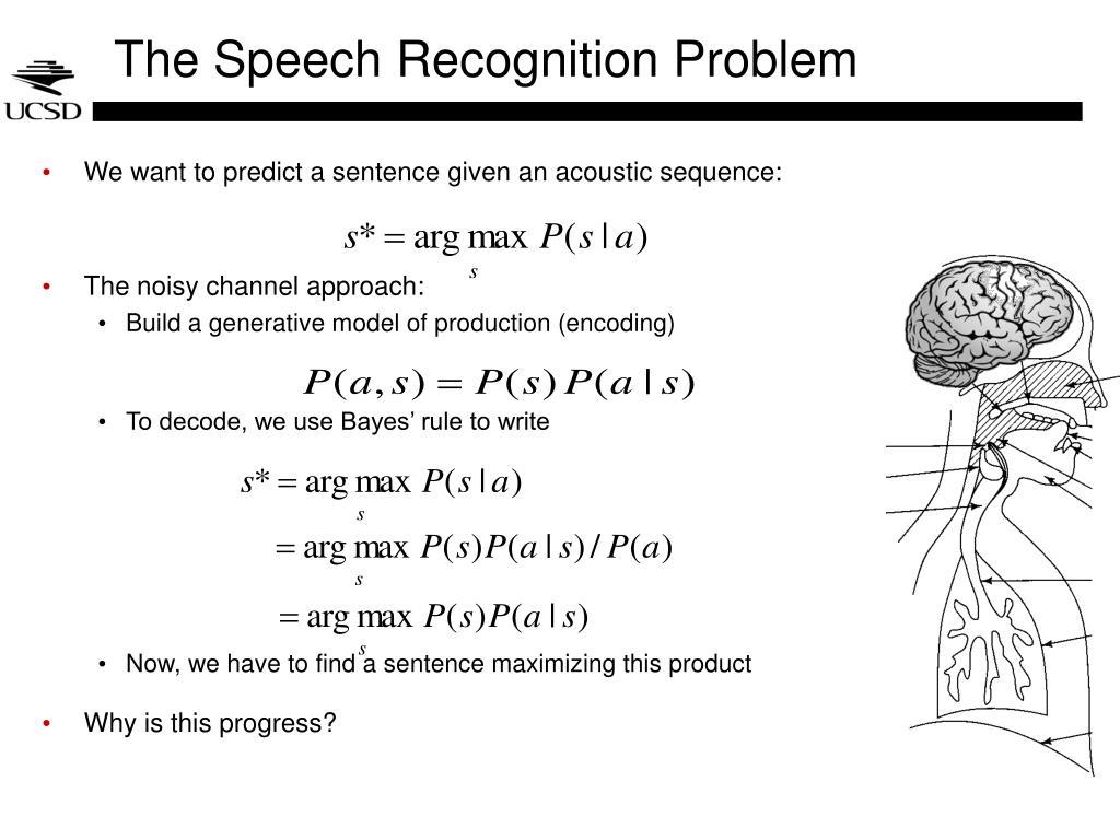 The Speech Recognition Problem
