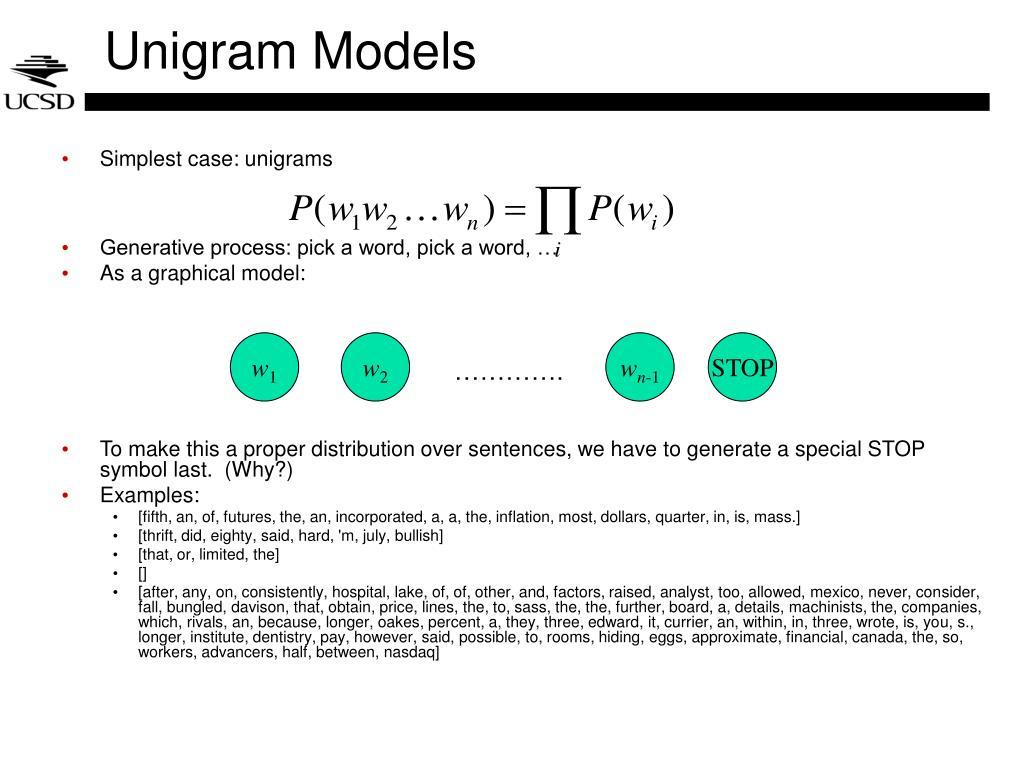 Unigram Models
