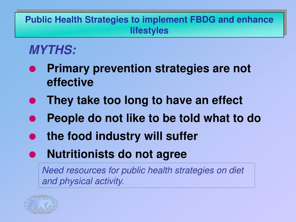 Public Health Strategies to implement FBDG and enhance lifestyles