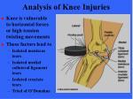 analysis of knee injuries