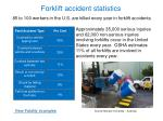 85 to 100 workers in the u s are killed every year in forklift accidents