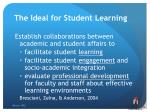 the ideal for student learning