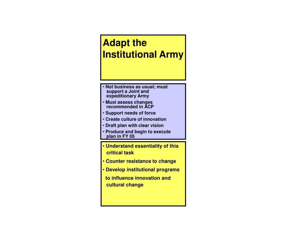Adapt the Institutional Army