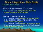 strand integration sixth grade63