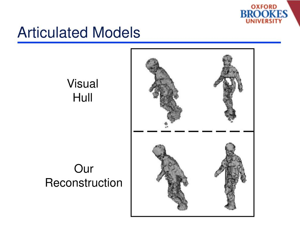 Articulated Models