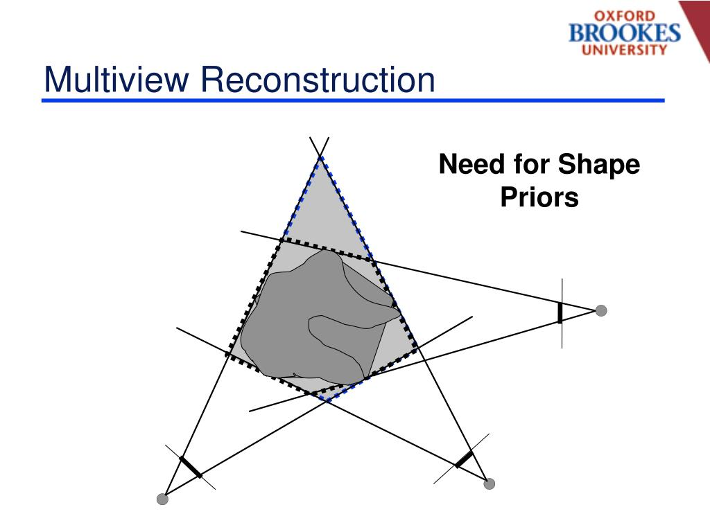 Multiview Reconstruction
