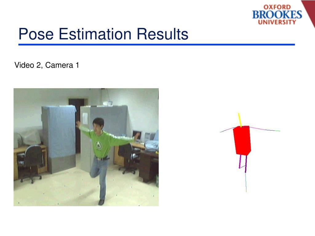 Pose Estimation Results
