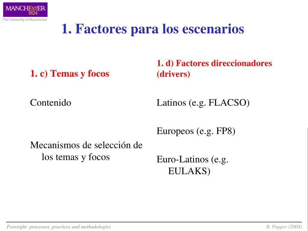 1. Factores para los escenarios