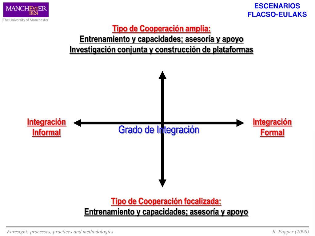 ESCENARIOS                        FLACSO-EULAKS
