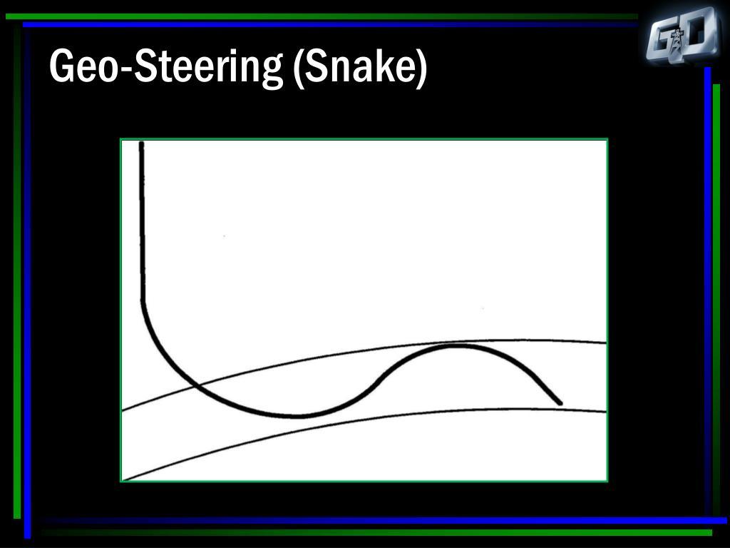 Geo-Steering (Snake)
