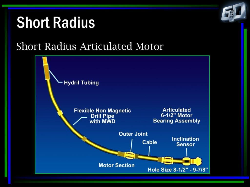 Short Radius Articulated Motor