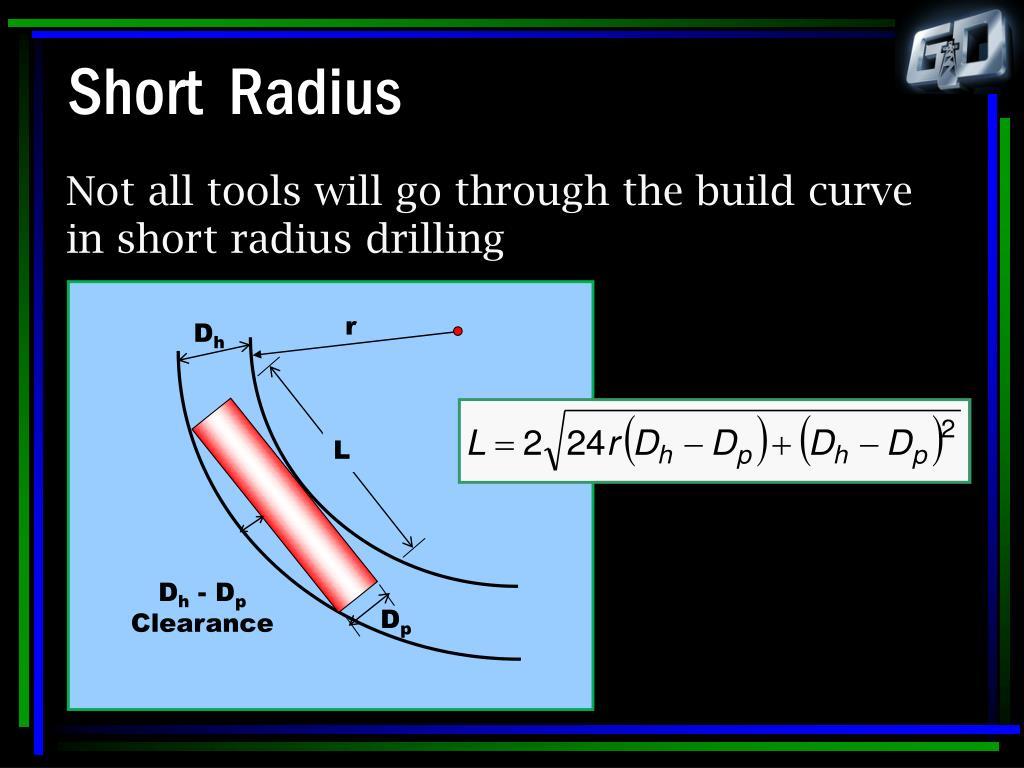 Short  Radius