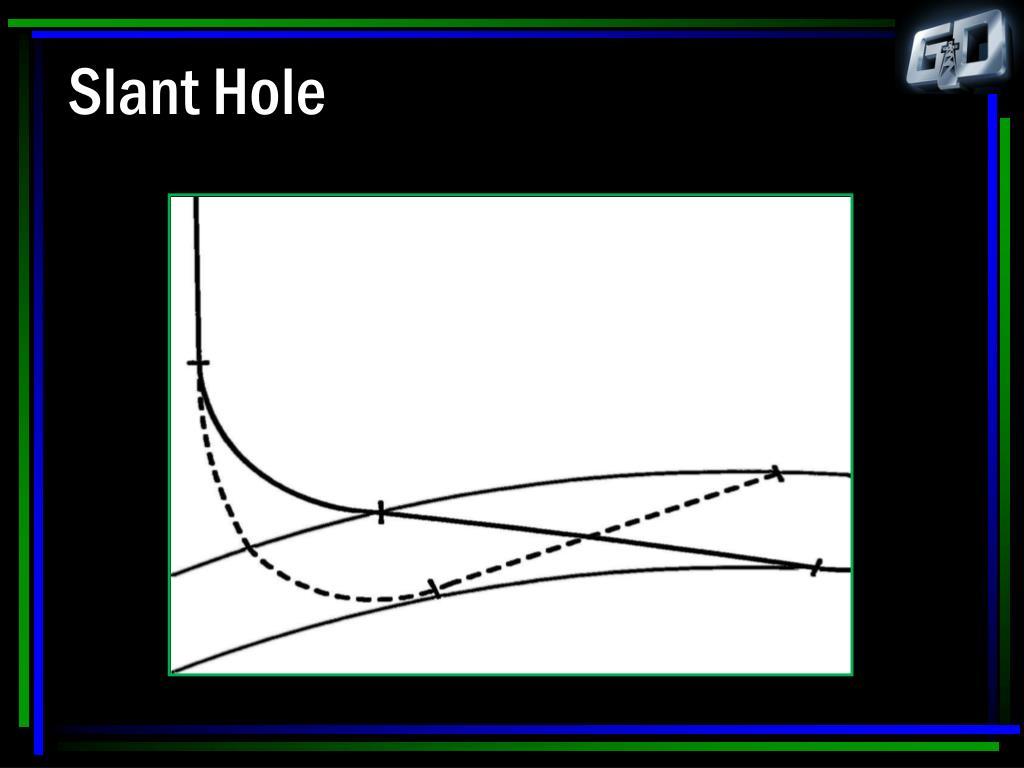 Slant Hole