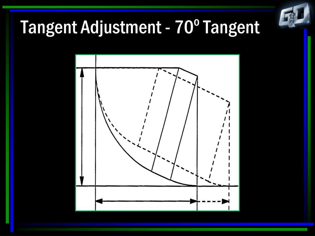 Tangent Adjustment - 70