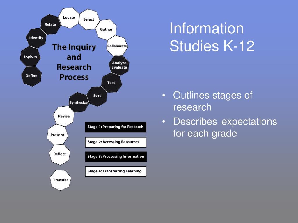 Information Studies K-12