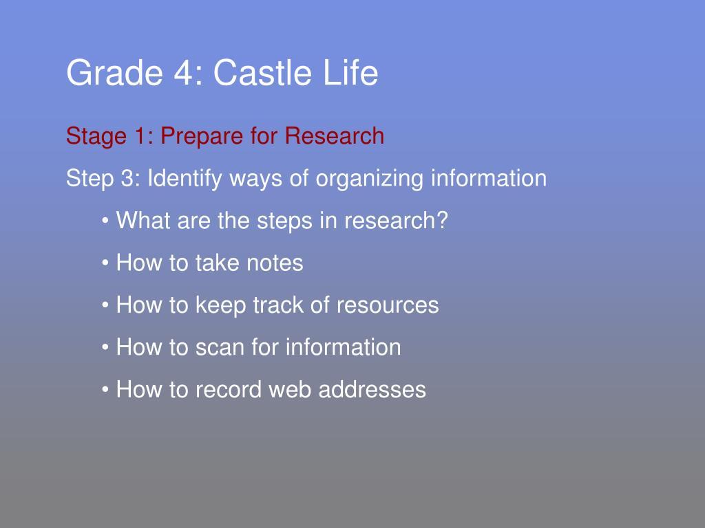 Grade 4: Castle Life