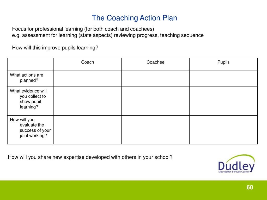 The Coaching Action Plan