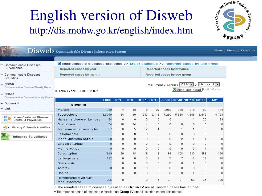 English version of Disweb