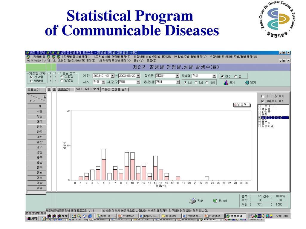 Statistical Program