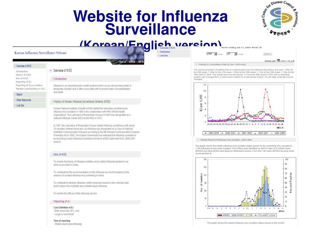 Website for Influenza Surveillance