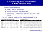 3 estimating resource needs b human resources11