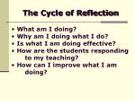 the cycle of reflection