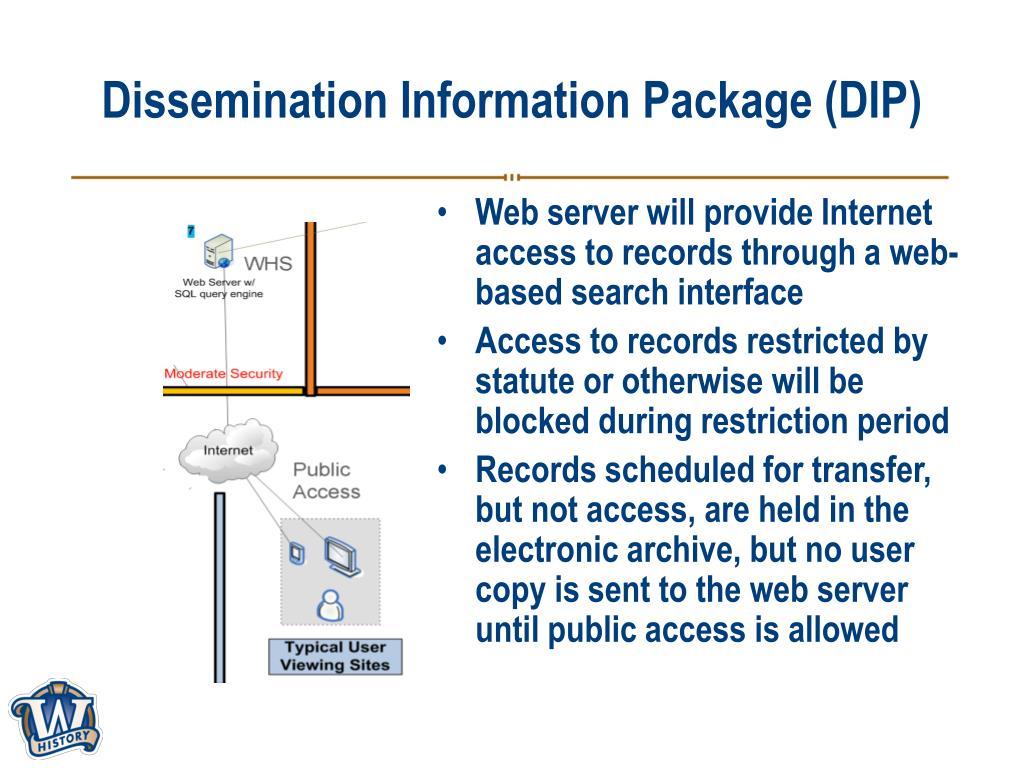 Dissemination Information Package (DIP)