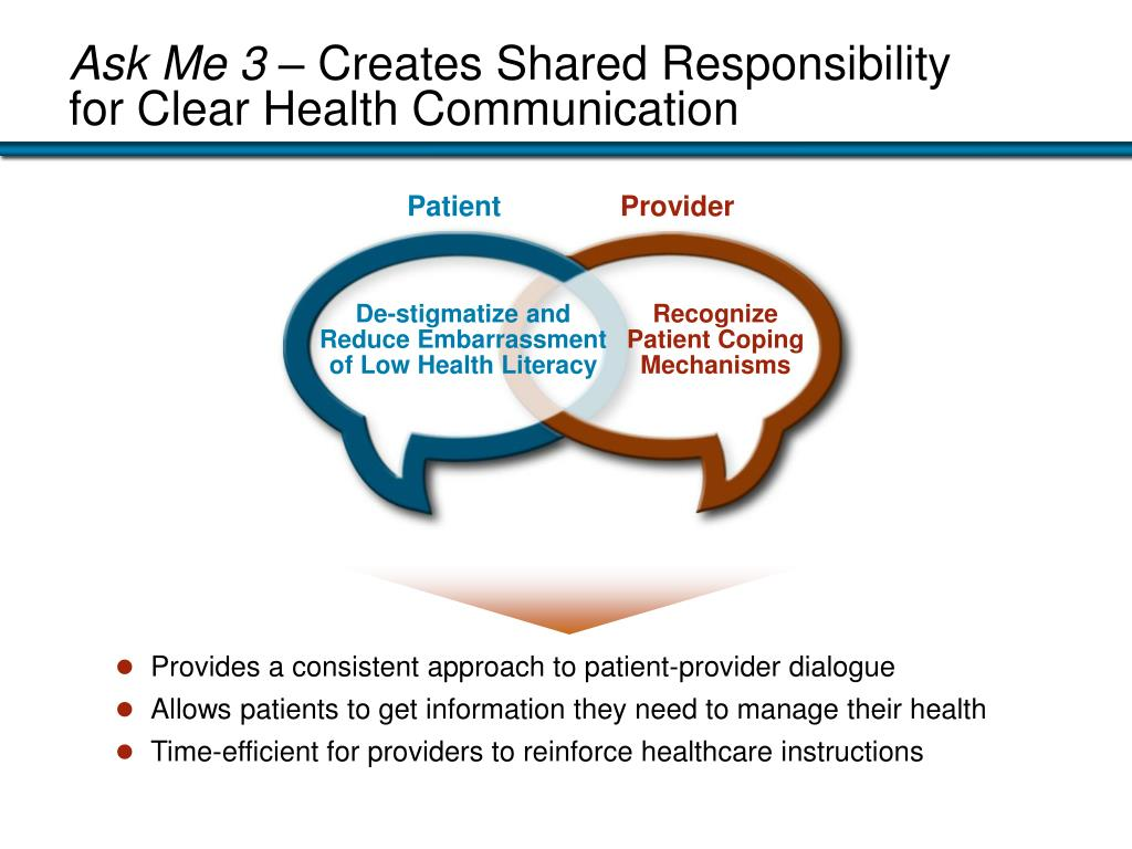 Provides a consistent approach to patient-provider dialogue