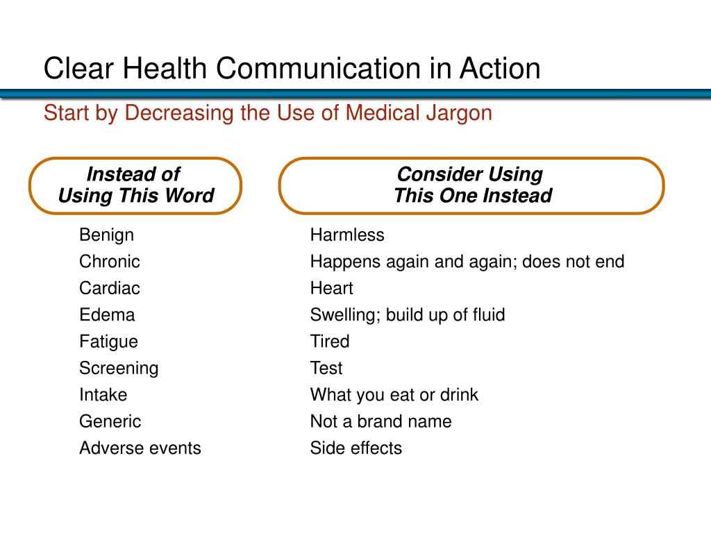 Clear Health Communication in Action