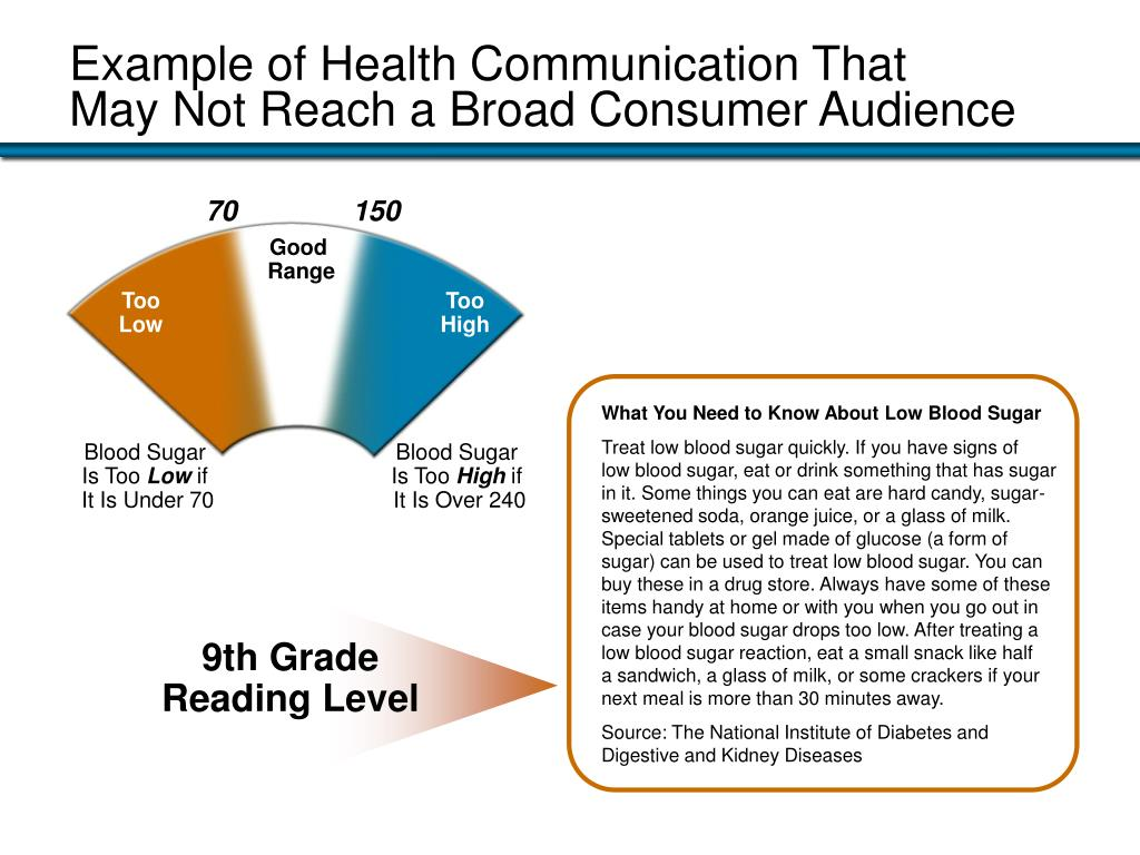Example of Health Communication That