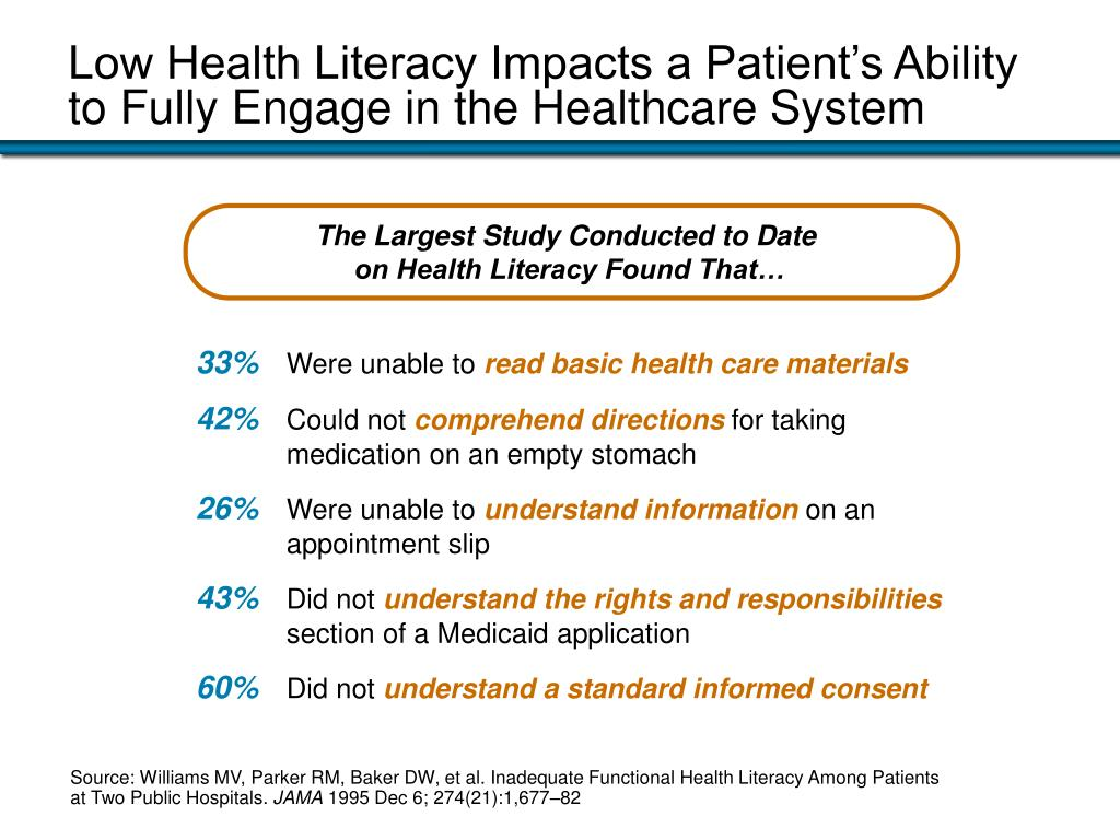 Low Health Literacy Impacts a Patient's Ability