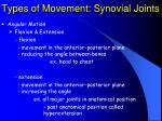 types of movement synovial joints31