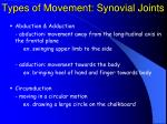 types of movement synovial joints32