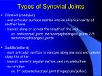 types of synovial joints24