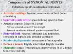 components of synovial joints structural joint classification continued