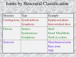joints by structural classification
