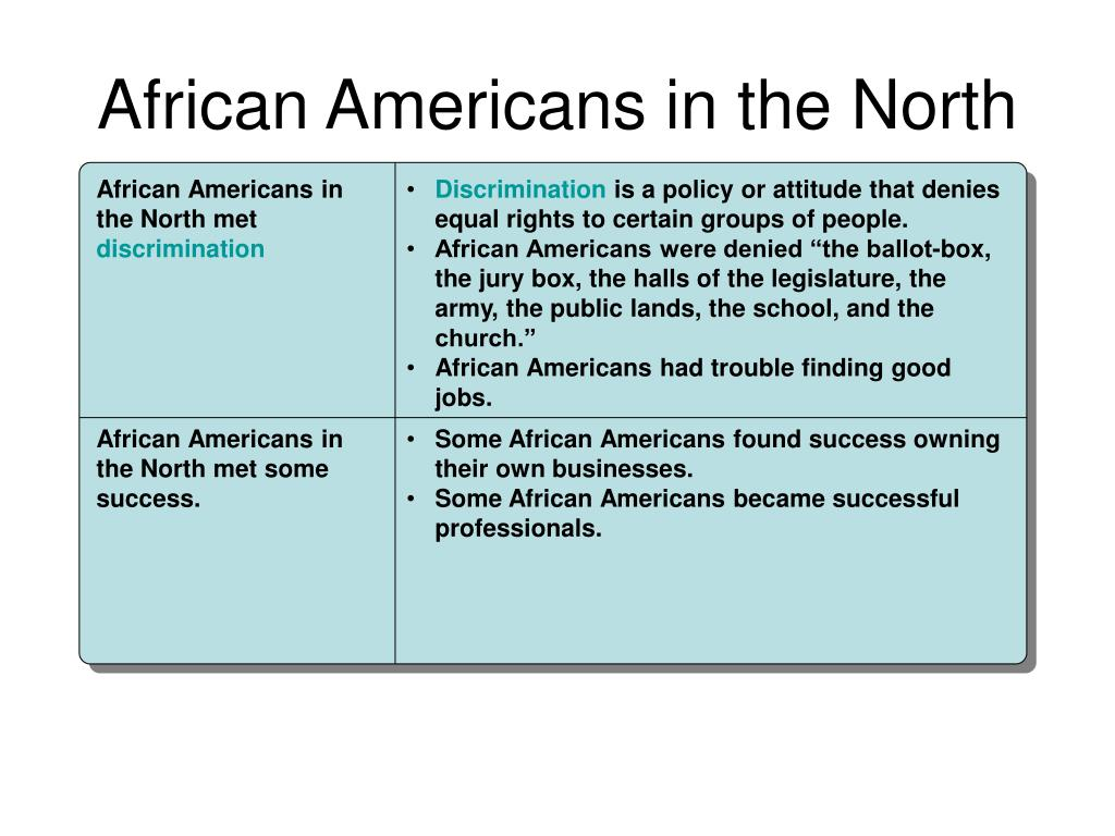 African Americans in the North met