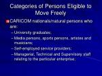 categories of persons eligible to move freely