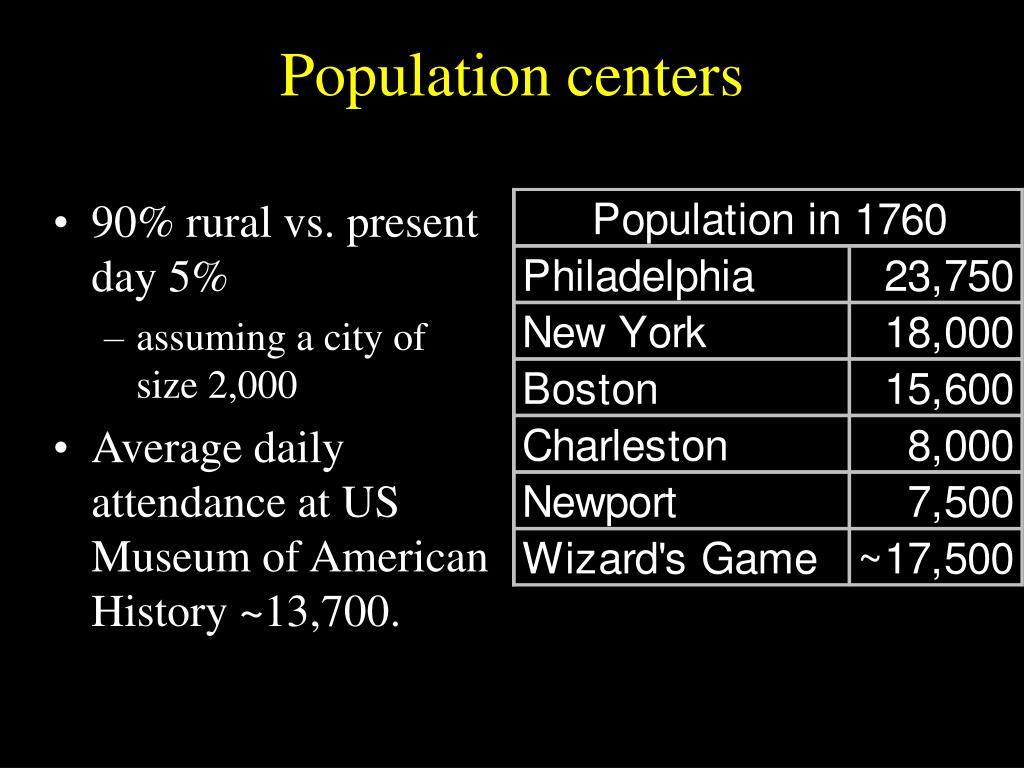 Population centers