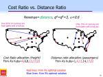 cost ratio vs distance ratio