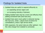 findings for isolated hubs
