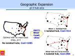 geographic expansion q 3 hub arcs