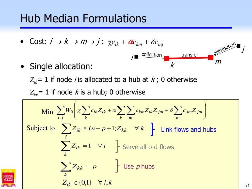 media formulation