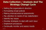 data collection analysis and the strategy change cycle