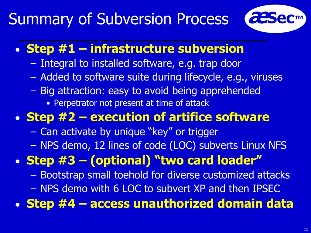 Summary of Subversion Process