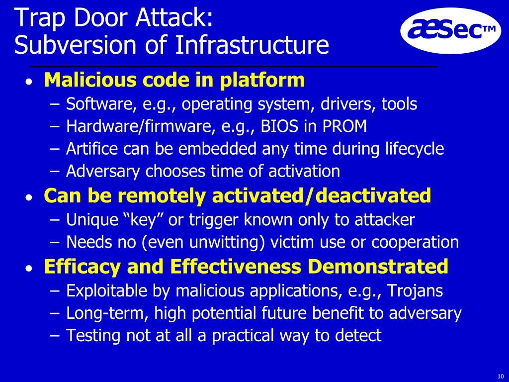 Trap Door Attack: