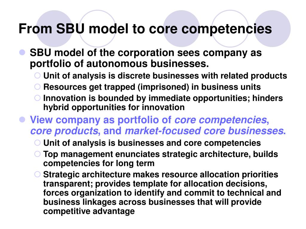 From SBU model to core competencies