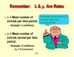 remember are rates