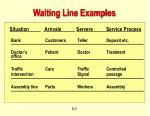 waiting line examples
