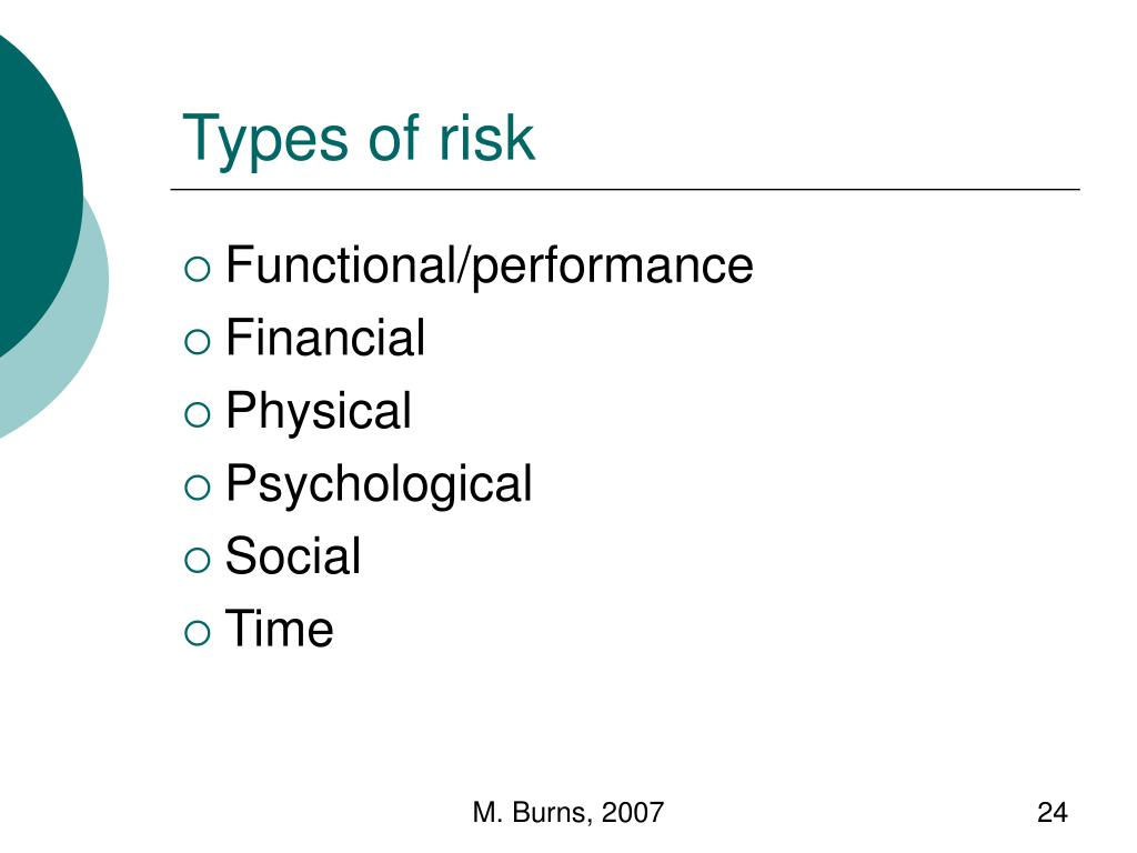 Types of risk